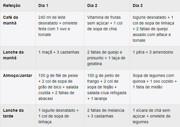 dieta para perder peso brasil